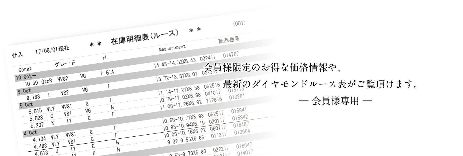 ダイヤ・宝石・貴金属買取のホウショウダイヤモンド